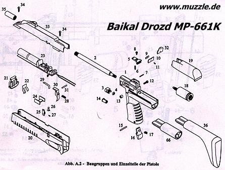 Baikal Drozd MP-661KC i Baikal MP-661K Drozd