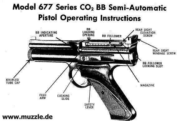 Crosman 677 PLINK-O-MATIC