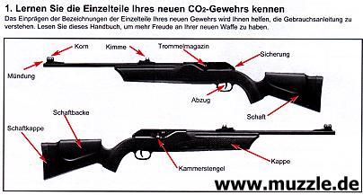 Manual UMAREX 850 Air Magnum