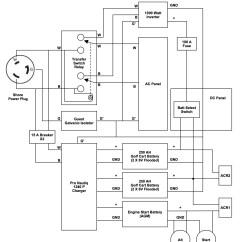 Shore Power Wiring Diagram 2001 Honda Civic Transmission A Bathroom Vent Fan To Junction Box Free