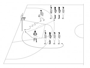 Win 101 Youth Basketball Drills