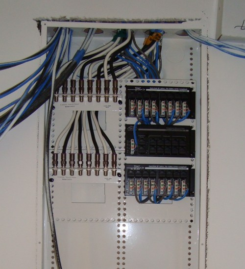 small resolution of distribution structured wire with ethernet wall plate mwhomewiring 8 zone structured wire panel in process of