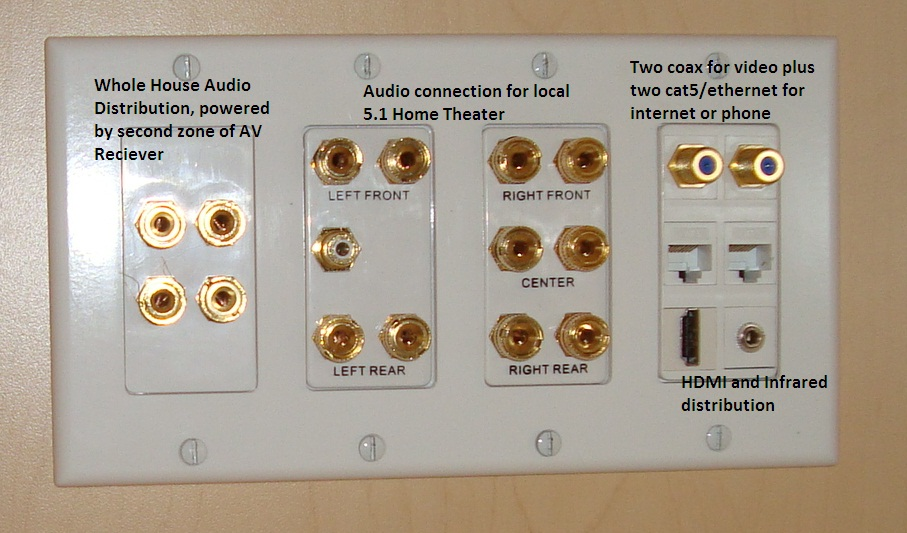 Home Speaker Wiring