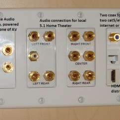 Home Stereo Wiring Diagram Control Diagrams Mw Terminated