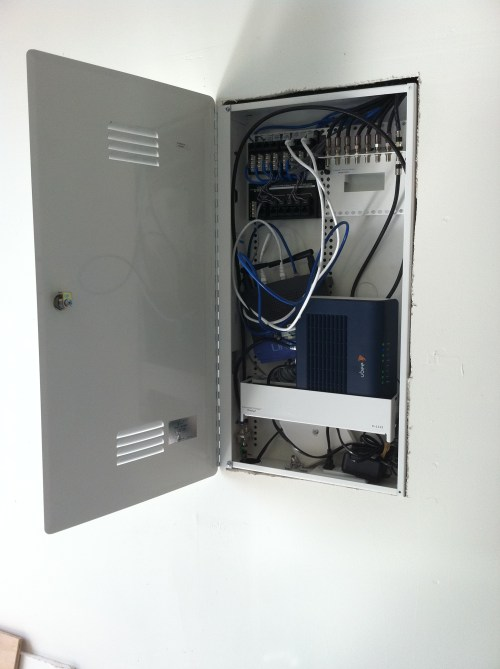 small resolution of structured wire panel telco panel in garage in dublin ca mwhomewiring com