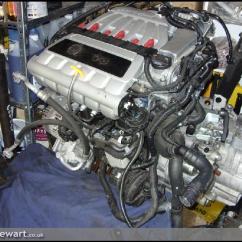 2006 Jetta Wiring Diagram Sub Zero 650 Parts Vwvortex.com - Mk5 R32 Engine, Gearbox, Suspension, Diff, Loom, Exhaust, Ecu, Brakes Etc. Uk Sale