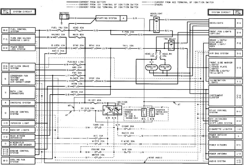 na miata wiring harness diagram