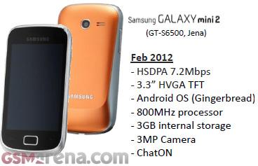 หลุดข้อมูล Samsung Galaxy Mini รุ่น 2