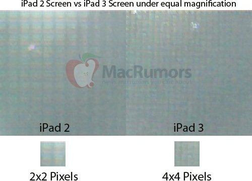 ภาพหลักฐานชิ้นใหม่ยืนยัน iPad 3 จะมาพร้อมกับจอ 2,048 x 1,536 พิกเซล แล้ว Retina Display ล่ะ ?