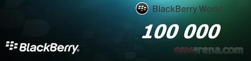 ถึง 100,000 App กับ BlackBerry 10 เรียบร้อย