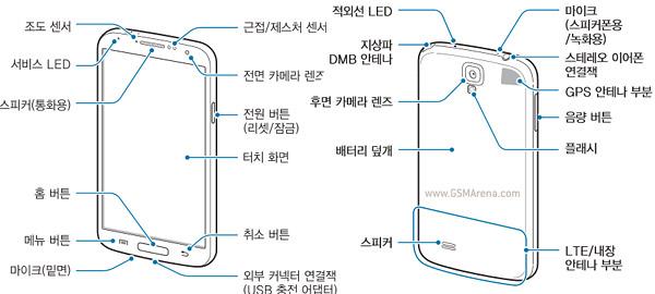 มาอีก…ภาพคู่มือของ Samsung Galaxy S4 รุ่น Snapdragon 800