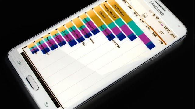 ฉาวอีกแล้ว… Galaxy Note 3 ซ้ำรอยมีเหตุให้กังขาเมื่อพบโค้ดลับ Benchmark Booster!!
