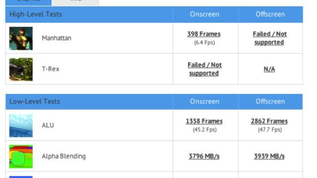 โผล่มาแล้ว Octa Core ตัวใหม่ Mediatek MT6595