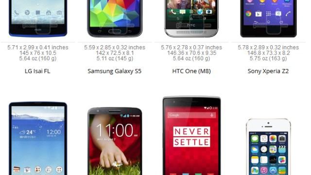 LG G3 อาจจะเครื่องใหญ่กว่า Galaxy S5 และ HTC One M8