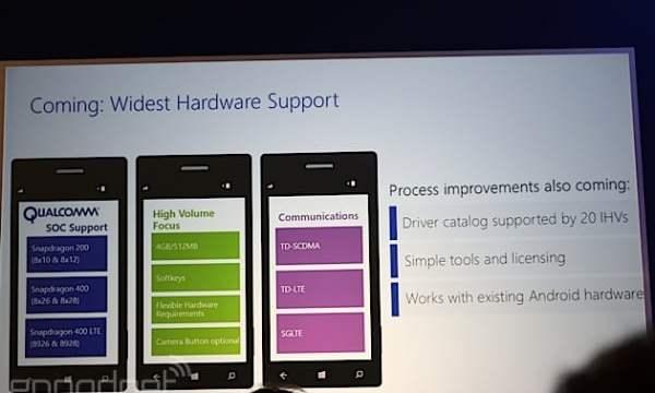 Windows Phone ตัวแรกที่ใช้ Snapdragon 801 คือ ZTE Nubia W5