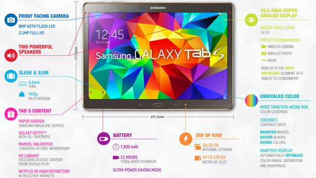 Samsung เปิดตัว Galaxy Tab S แทบเล็ตซีรีส์จอสดใสขั้นเทพ