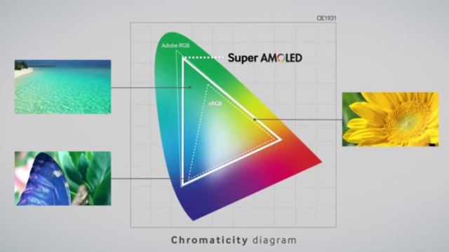 Samsung ออกโฆษณาใหม่อัดยับหน้าจอ LCD ชูจุดขายที่ดีกว่าของ S-AMOLED!!