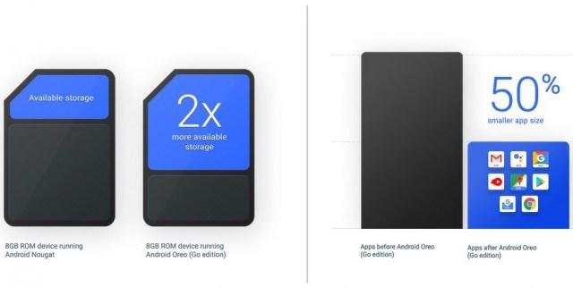Google จับมือ Micromax ทำสมาร์ทโฟน Android Go พร้อมเปิดตัวที่อินเดียเดือนนี้