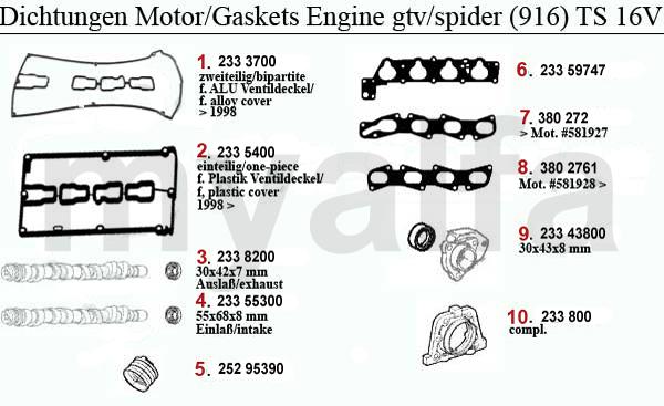 Alfa Romeo GTV/SPIDER (916) Engine, Engine Parts & Alfa