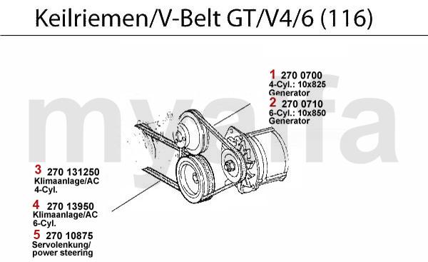 Alfa Romeo GT/V/6 (116) V-BELTS