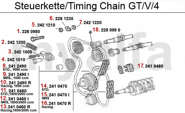 Alfa Romeo GT/V/6 (116) VALVE GEAR TIMING CHAIN GTV/4
