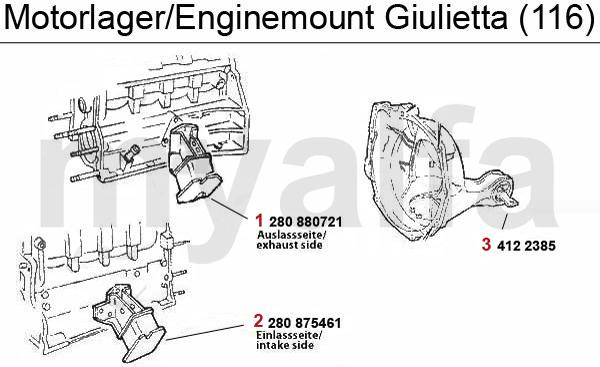 Alfa Romeo GIULIETTA (116) Engine, Engine Parts & Alfa