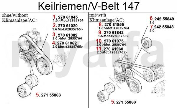 Alfa Romeo 147 V-BELTS TS 16V
