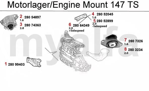 Alfa Romeo 147 Engine, Engine Parts & Alfa Romeo Piston