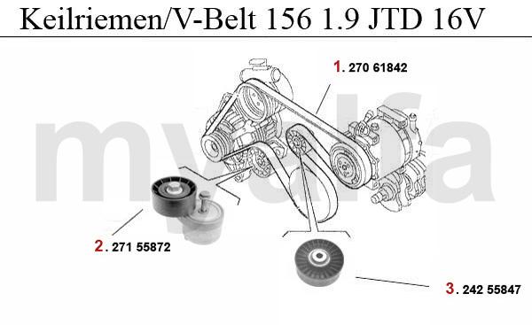 Alfa Romeo 156 Keil-/Keilrippenriemen 1.9 JTD 16V