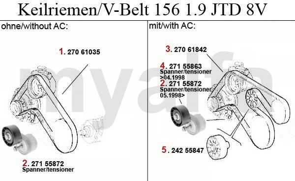 Alfa Romeo 156 V-BELTS 1.9 JTD 8V