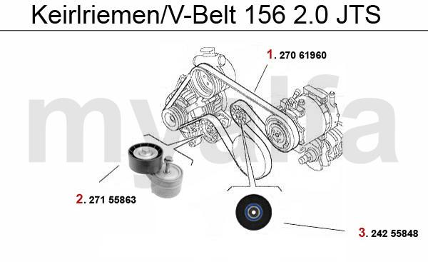 Alfa Romeo 156 Keil-/Keilrippenriemen 2.0 JTS