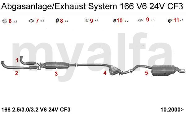 Alfa Romeo 166 Abgasanlage 2.5/3.0/3.2 V6 24V CF3