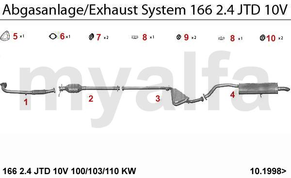 Alfa Romeo 166 EXHAUST SYTEM 2.4 JTD 10V