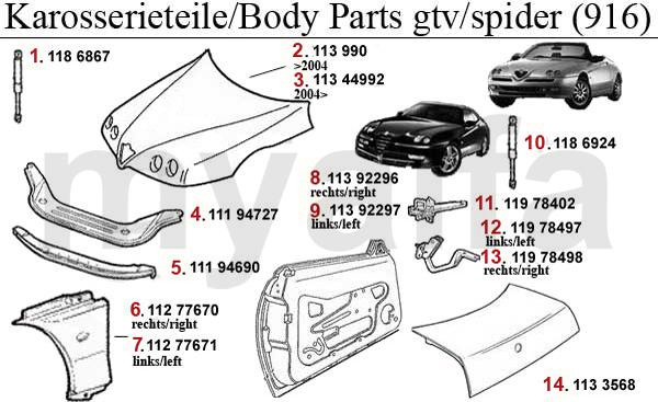 Alfa Romeo GTV/SPIDER (916) BODYPARTS