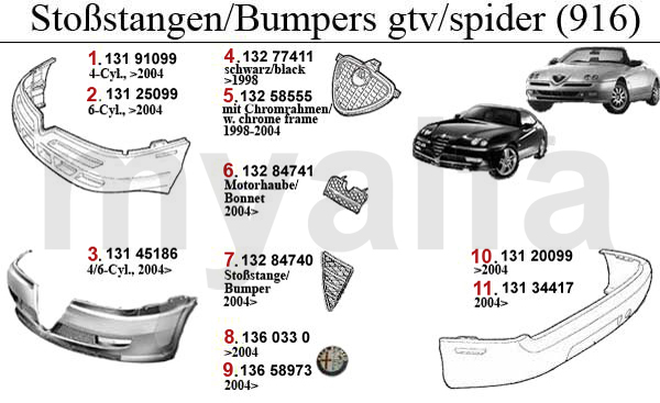 Alfa Romeo GTV/SPIDER (916) BUMPER/GRILLE/PANEL
