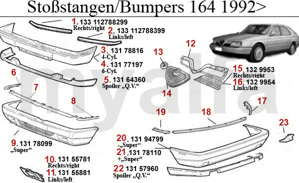 Alfa Romeo 164/SUPER BUMPER/GRILLE/PANEL 1992>
