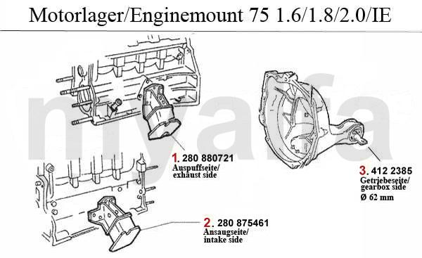 Alfa Romeo 75 Engine, Engine Parts & Alfa Romeo Piston
