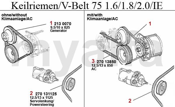 Alfa Romeo 75 Keil-/Keilrippenriemen 1.6/1.8/2.0