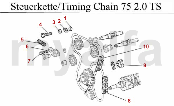 Alfa Romeo 75 Ventilsteuerung 2.0 TS Steuerkette