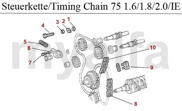 Alfa Romeo 75 VALVE GEAR 1.6/1.8/2.0 TIMING CHAIN