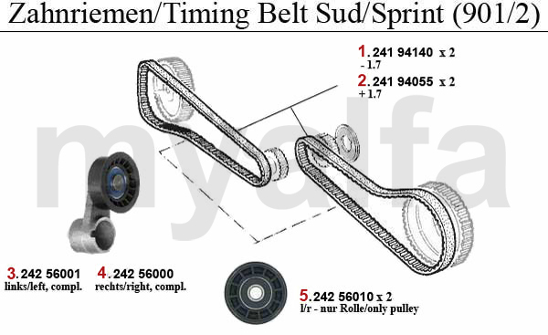 Alfa Romeo ALFA SUD/SPRINT VALVE GEAR TIMING BELT