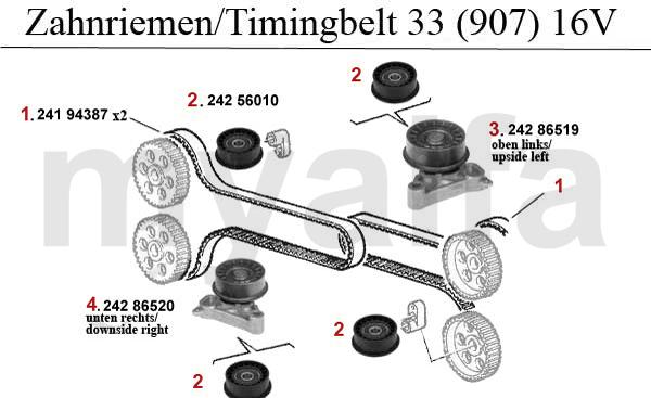 Alfa Romeo 33 (905/7) Ventilsteuerung Zahnriemen (907) 1.7