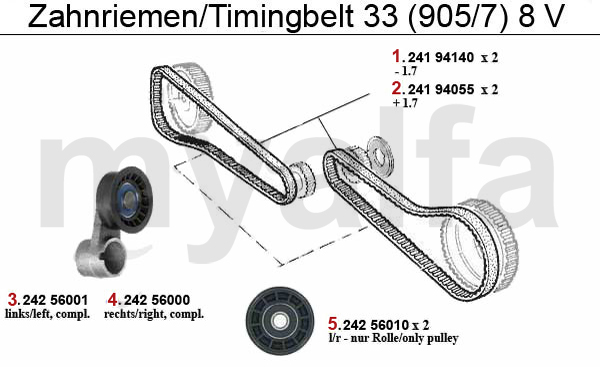 Alfa Romeo 33 (905/7) VALVE GEAR TIMING BELT (905/7) 8V