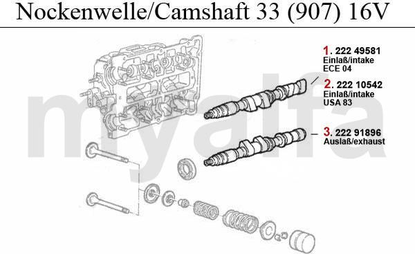Alfa Romeo 33 (905/7) VALVE GEAR CAMSHAFT (907) 1.7 IE 16V