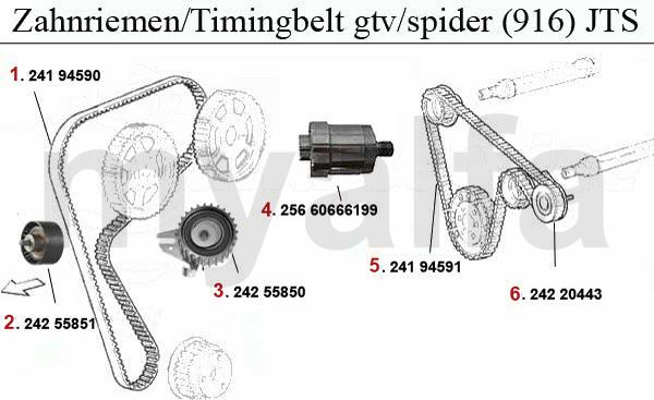 Alfa Romeo GTV/SPIDER (916) VALVE GEAR 2.0 JTS TIMING BELT