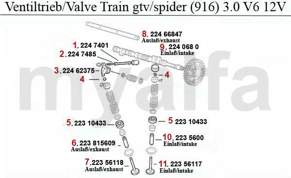 Alfa Romeo GTV/SPIDER (916) VALVE GEAR 3.0 V6 VALVE MECHANISM