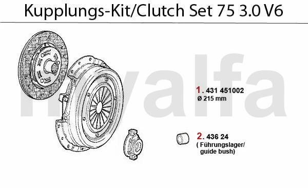 Alfa Romeo 75 CLUTCH 3.0 V6