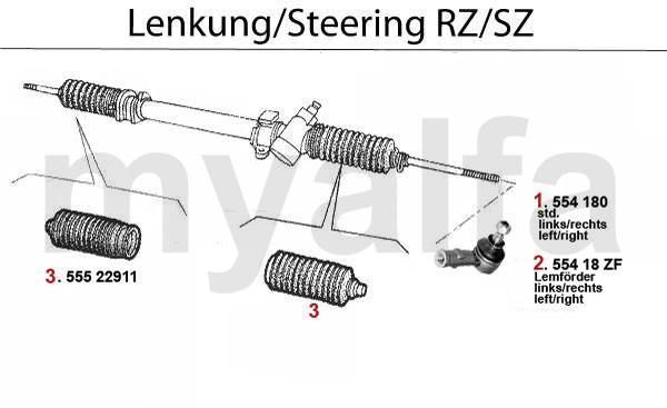 Alfa Romeo RZ/SZ Track Rod End, Tie Rod End & Steering PARTS