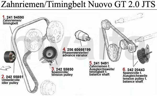 Alfa Romeo NUOVO GT VALVE GEAR 2.0 JTS TIMINGBELT