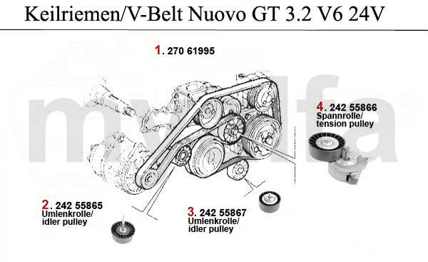 Alfa Romeo NUOVO GT V-BELTS 3.2 V6 24V/GTA